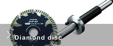 diamond disc and inner cutter list