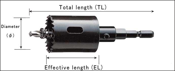 Bimetal Hole Saw J-type (Dual-shank) specification
